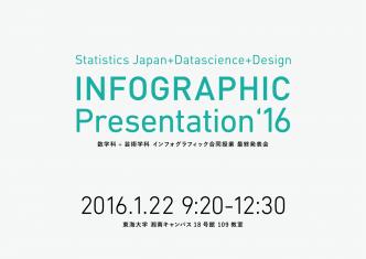 infographic2016